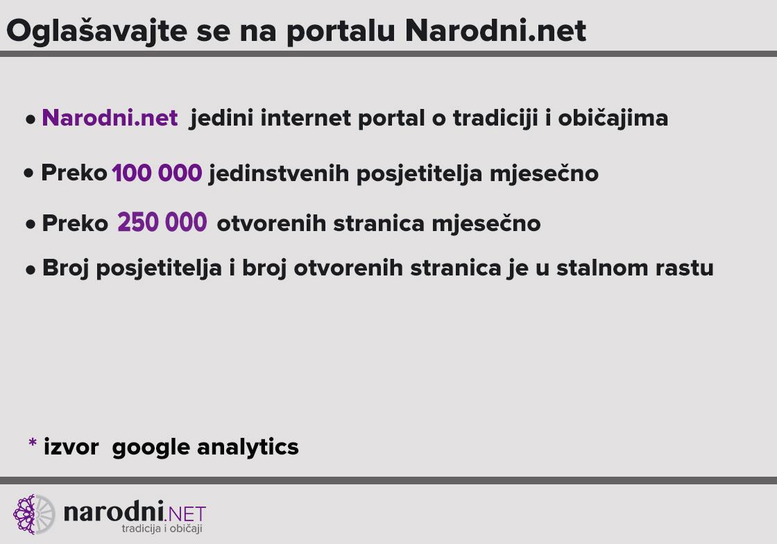 Cjenik 2 narodni.NET